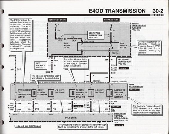 Newbie Questions about E40D Transmission - F150online Forums