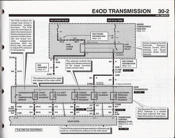Ford E4od Transmission Wiring Diagram 95 Bronco