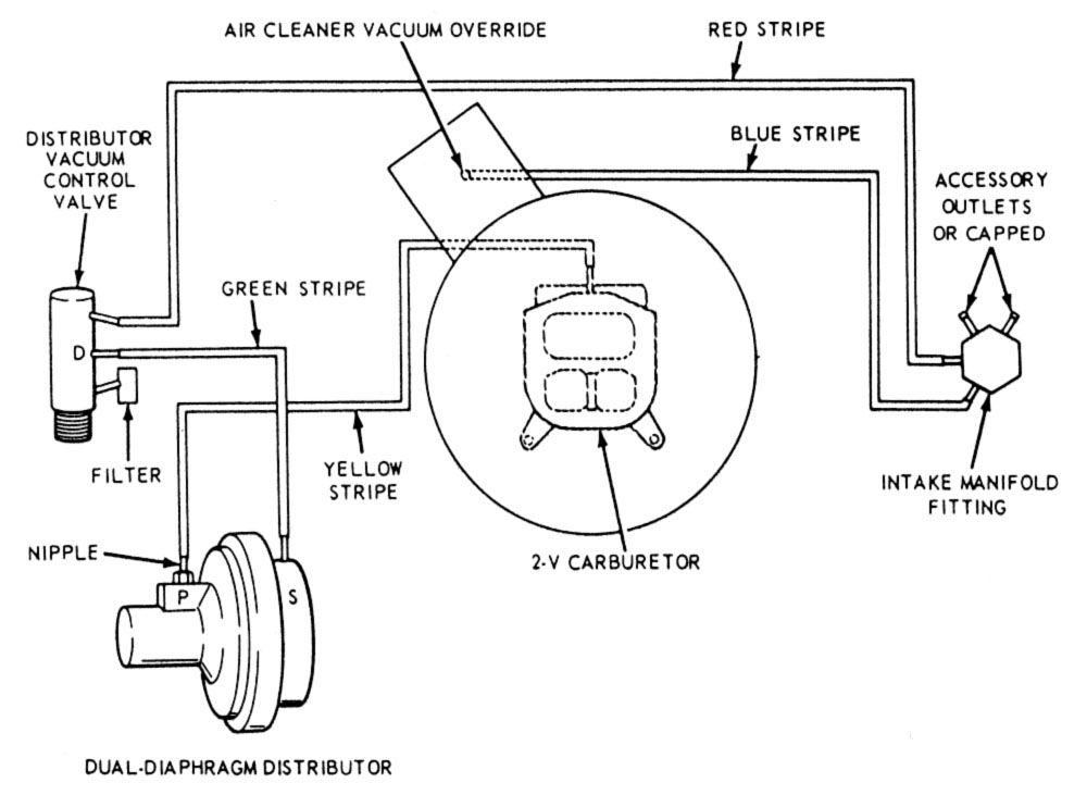 1970 ford 390 distributor vacuum diagram  ford  auto