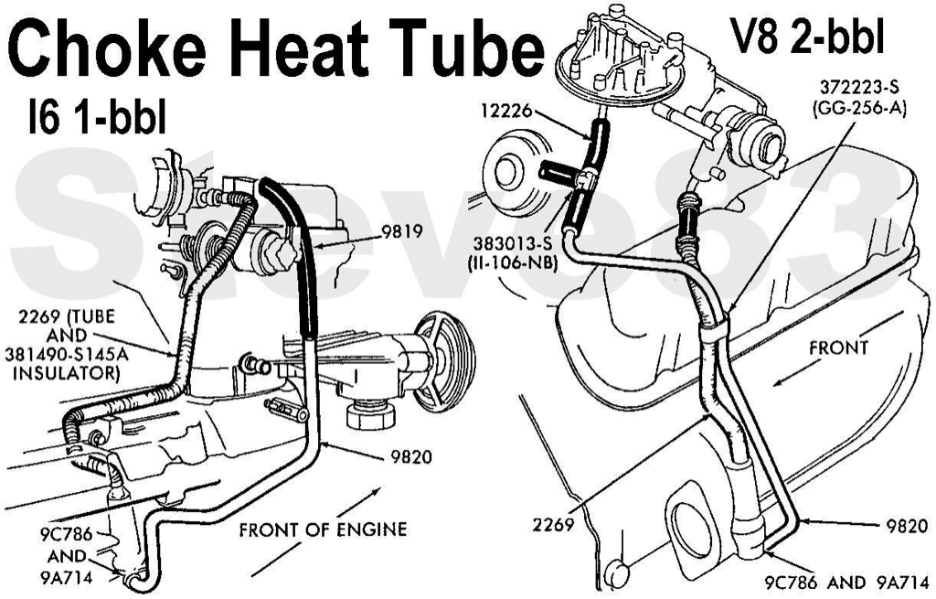 1984 f150 inline6 idling issue - page 2
