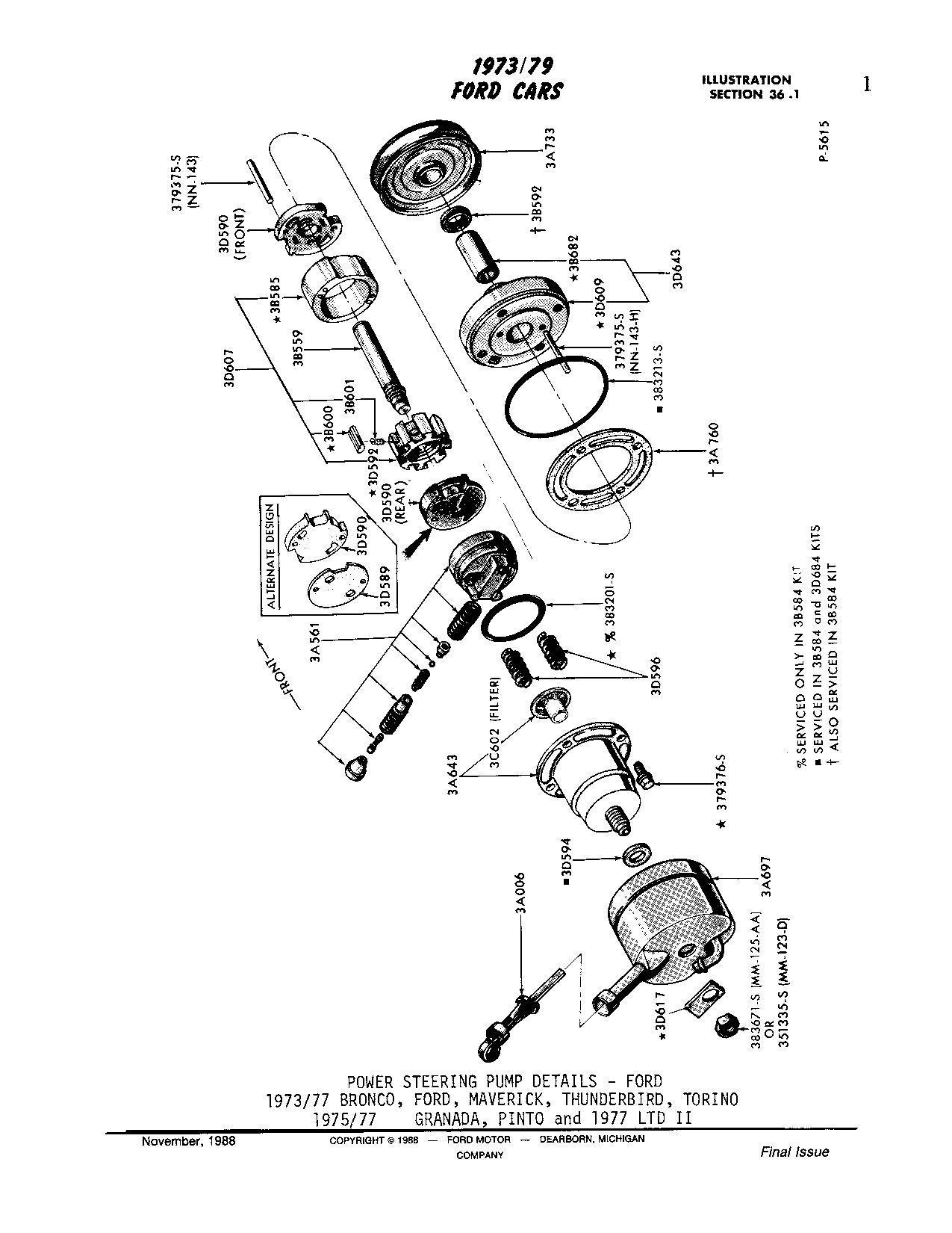 1977 cj7 engine diagram wiring diagram database Custom 1977 CJ 7 1977 ltd wiring diagram database car dealer 1976 cj7 1977 cj7 engine diagram