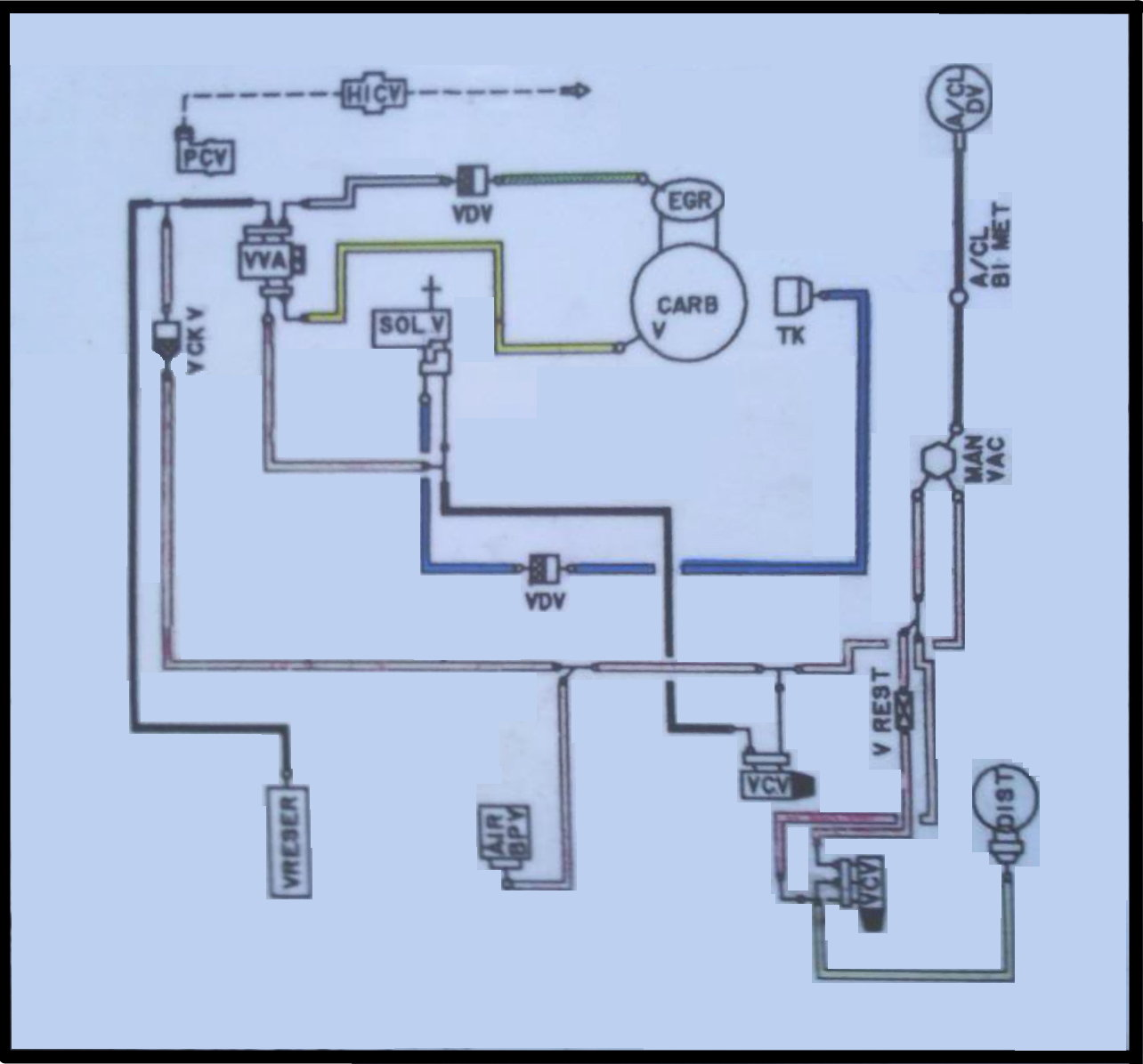 1997 E350 Vacuum Diagram - Wiring Diagram K6
