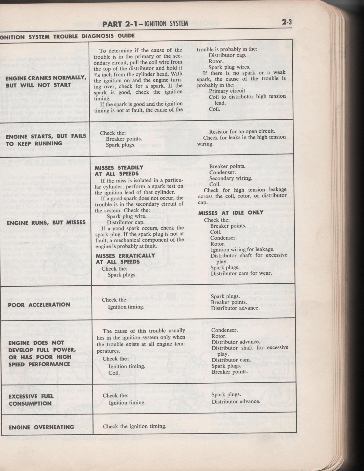 Img A D E Ef Efc E Ede B B D C Cc on 1961 Ford F100 Wiring Diagram For Color