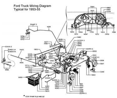 1955 F100 wiring issues need help - Ford Truck Enthusiasts ForumsFord Truck Enthusiasts