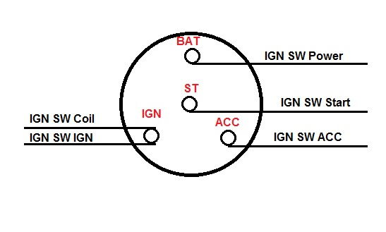ford ignition wiring ford ignition switch wiring diagram images 1965 headlight switch wiring ford truck enthusiasts forums