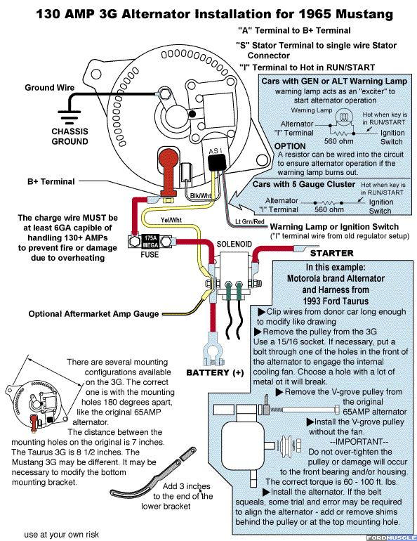 [QNCB_7524]  Wiring mess alternator/solenoid/ignition - Ford Truck Enthusiasts Forums | 1988 Ford 3 Wire Alternator Wiring Diagram |  | Ford Truck Enthusiasts