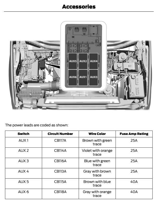 2020 Upfitter switch wiring - Ford Truck Enthusiasts Forums | Ford F550 Pto Wiring Diagram |  | Ford Truck Enthusiasts