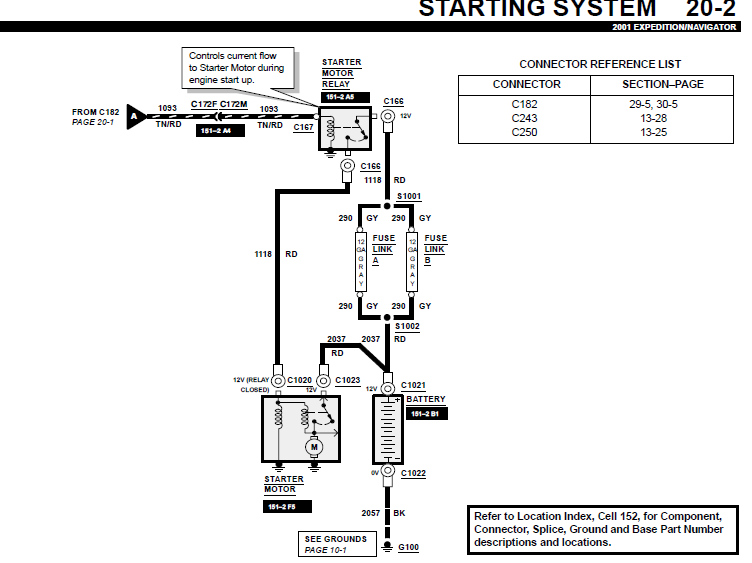 fusible links where are the bleep are they? ford truck 2013 Ford F350 Fuse Box Diagram