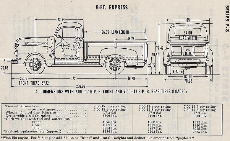 1950 Ford F3  Page 2  Ford Truck Enthusiasts Forums