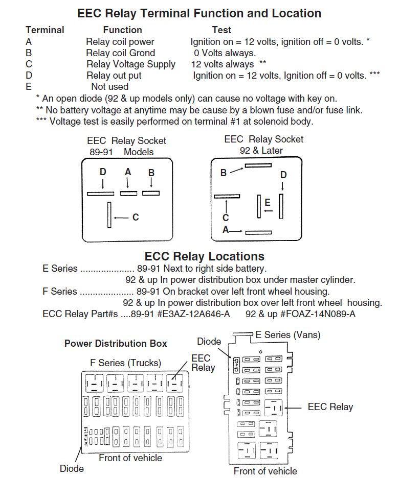 e4od tech question freaky behavior ford truck. Black Bedroom Furniture Sets. Home Design Ideas