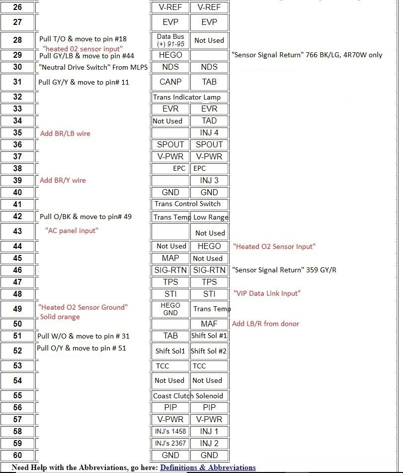 re-pining harness for maf  c185 to c101 - page 2