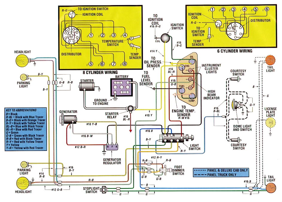 wiring diagram for 1996 f250 the wiring diagram 54 f250 wiring questions ford truck enthusiasts forums wiring diagram