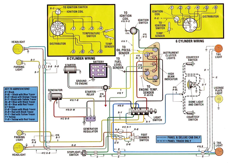 54 f250 wiring questions  ford truck enthusiasts forums