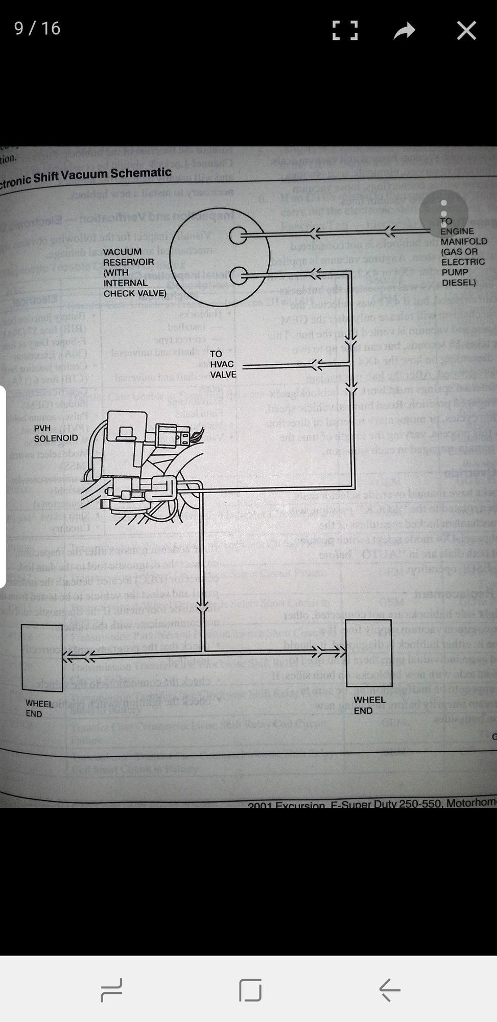 Excursion Vacuum Diagram Download Wiring Diagrams \u2022 Excursion Car 2000  Excursion Vacuum Diagram