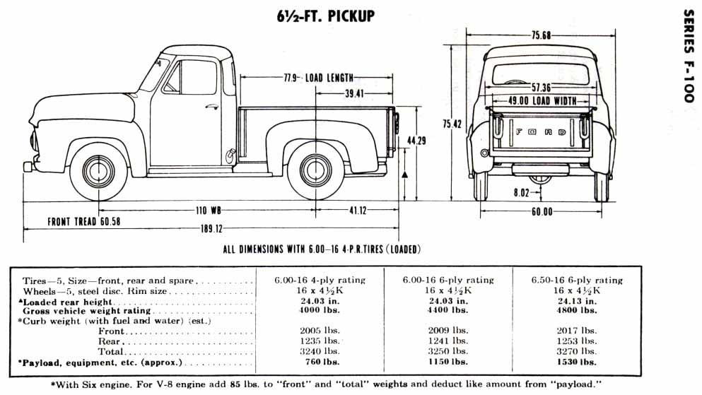 53-56 Frame Dimensions - Ford Truck Enthusiasts Forums