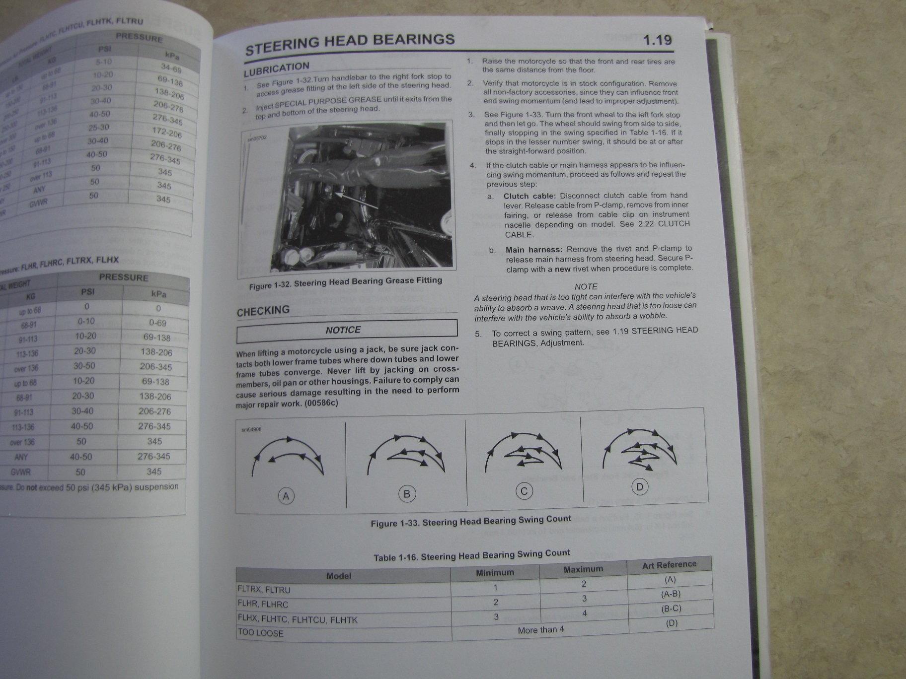 Steering Head Bearing Adjustment Tool - Page 2 - Harley