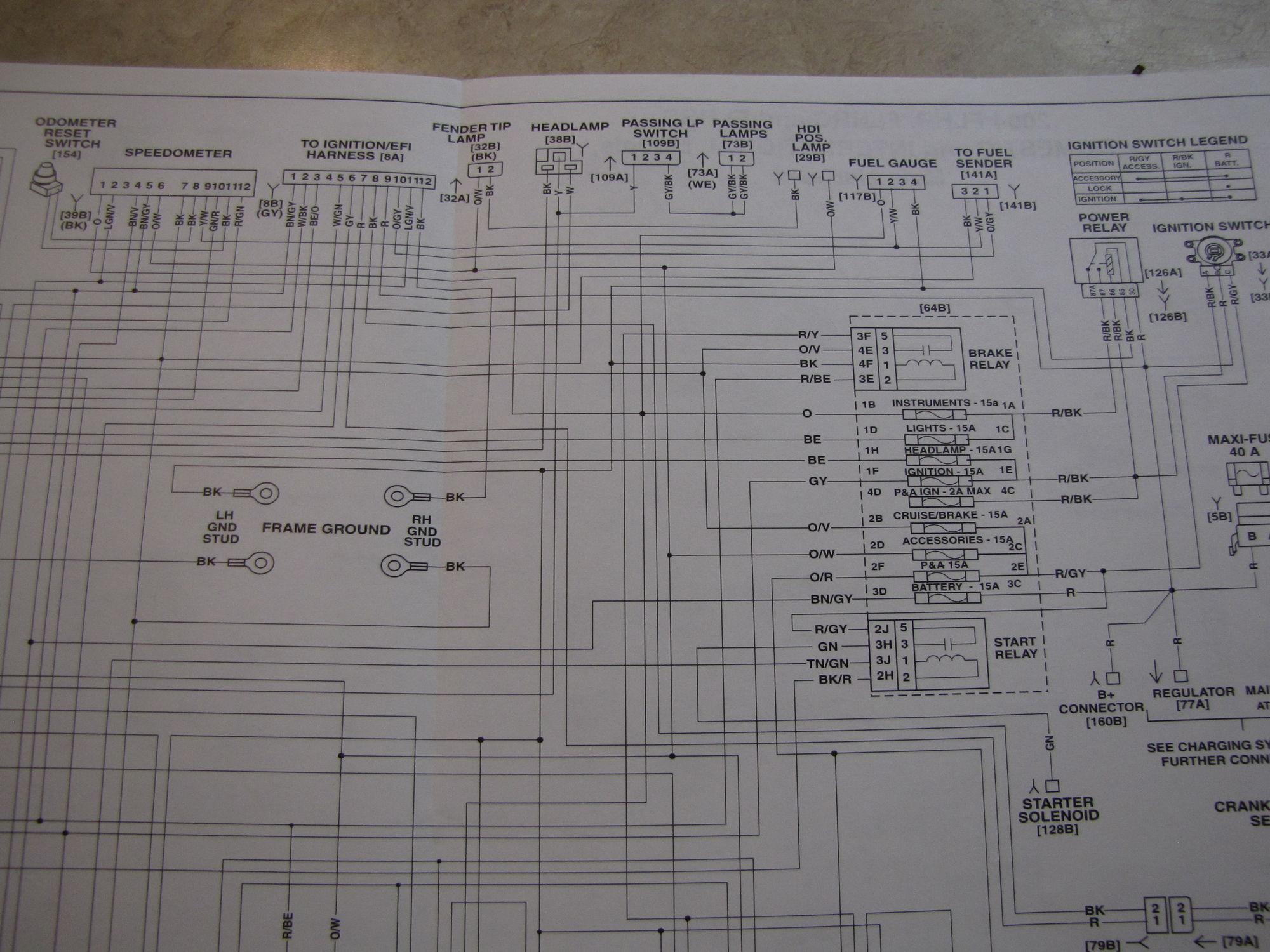 on harley davidson ecu wiring harness