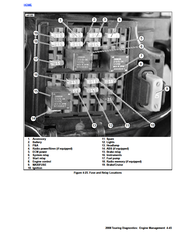 Harley Davidson Relay Diagram - Wire Diagram Here on