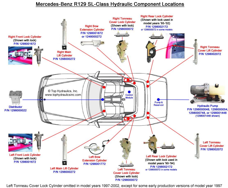 94-98 MERCEDES Benz R129 300SL 500 SL 320 600 TRUNK CENTRAL LOCK KEY ACTUATOR