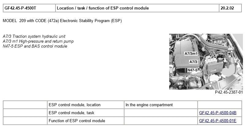 BAS/ESP/ABS Issue on 2004 CLK500 - MBWorld org Forums