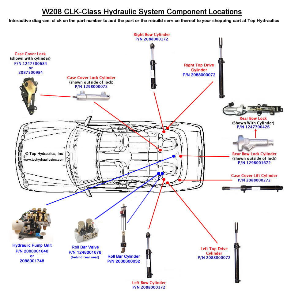 Mercedes C320 Engine Diagram Another Blog About Wiring Bmw Servotronic 2005 Schematic Diagrams Rh Ogmconsulting Co
