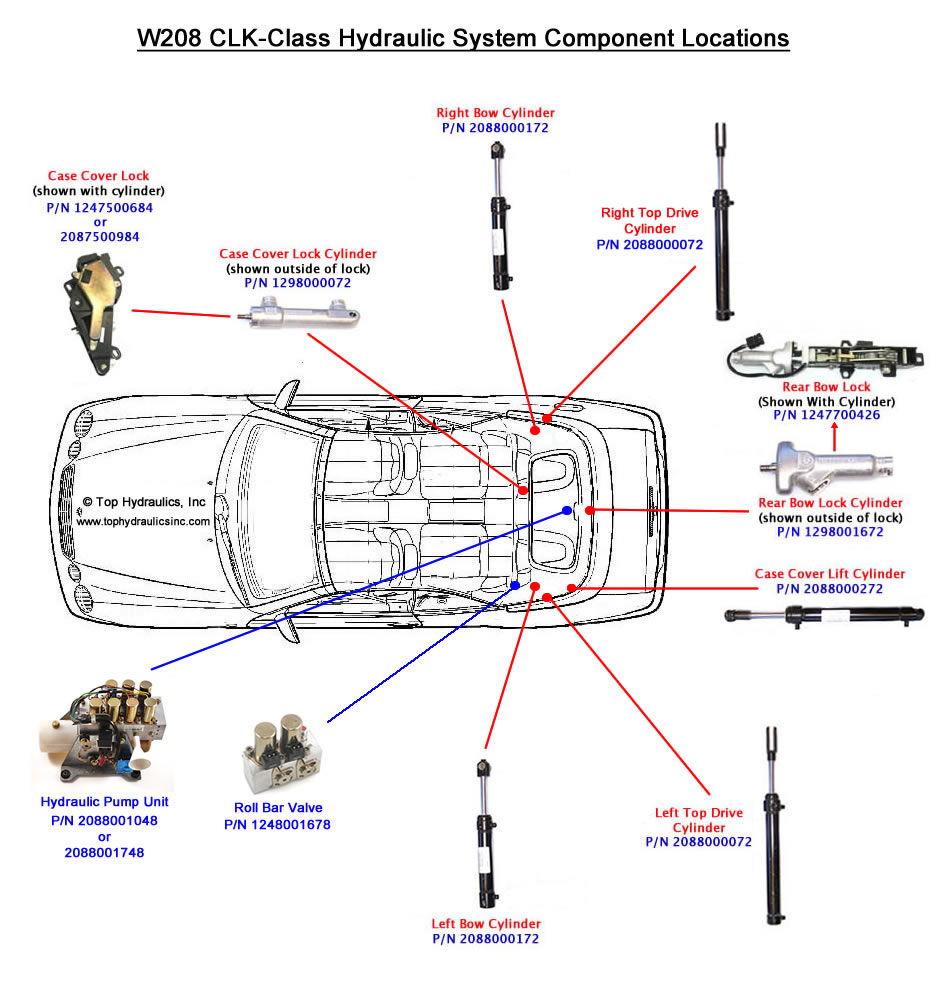 Ml Wiring Diagram Camaro The Aiphone C Mercedes Clk Diagrams And Schematics 1986 2008 All Cl A B E