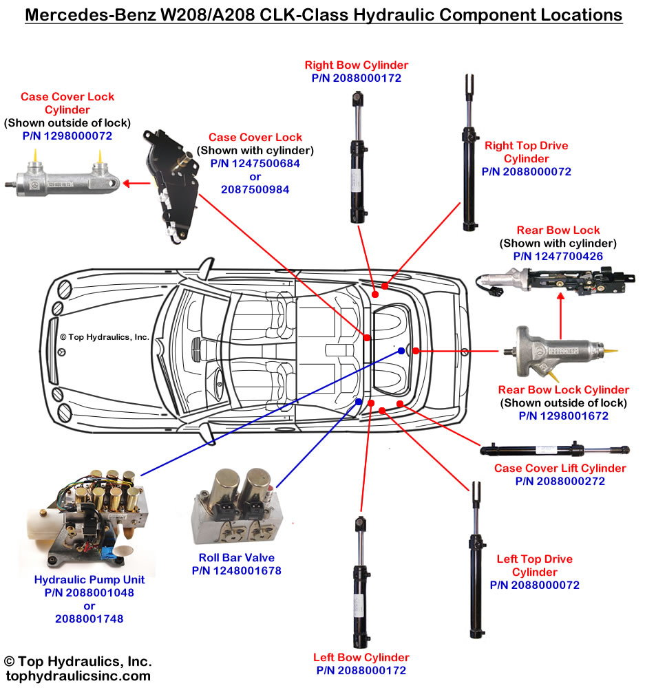W208 CLK cabriolet hydraulics location diagram
