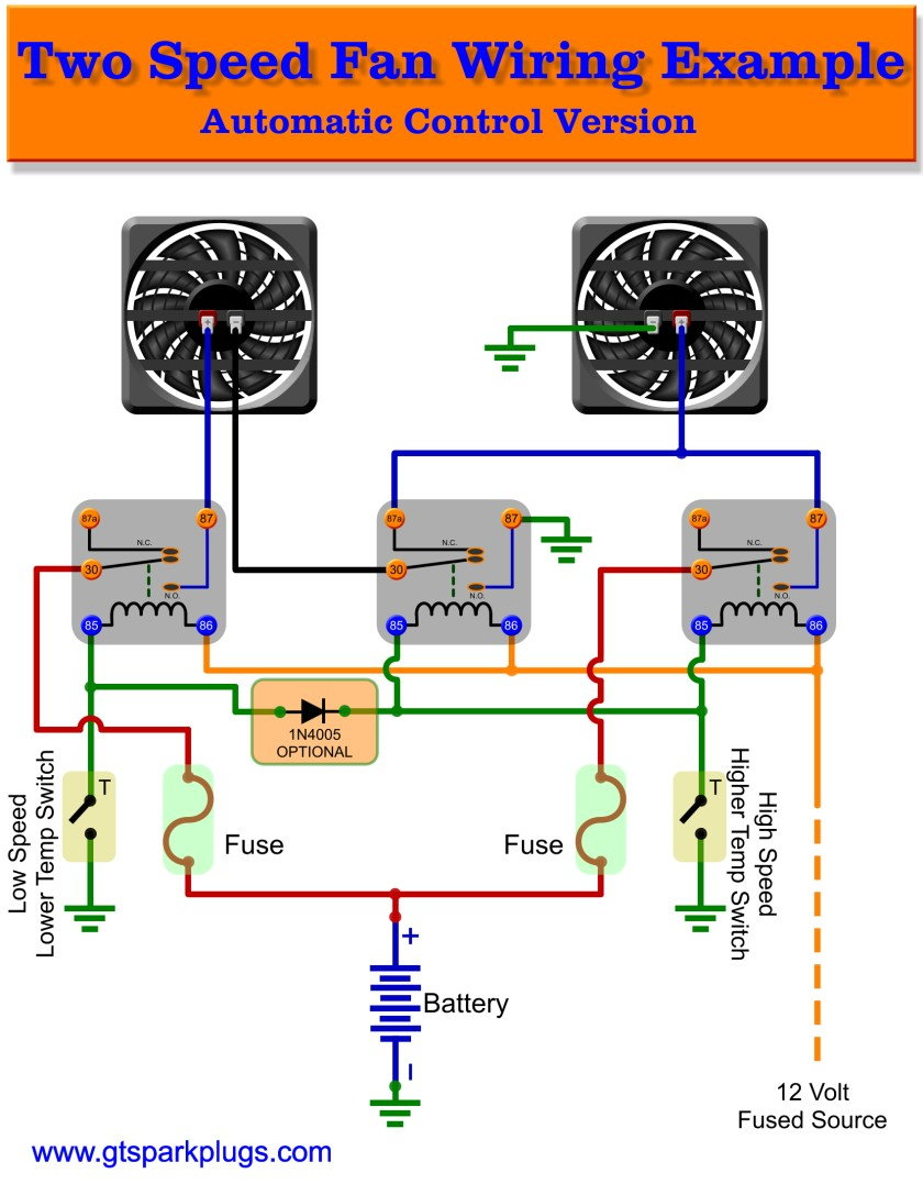 E350 Di Mahindra Wiring Diagrams - Wiring Diagrams Word Fan Wiring Diagram Switch on