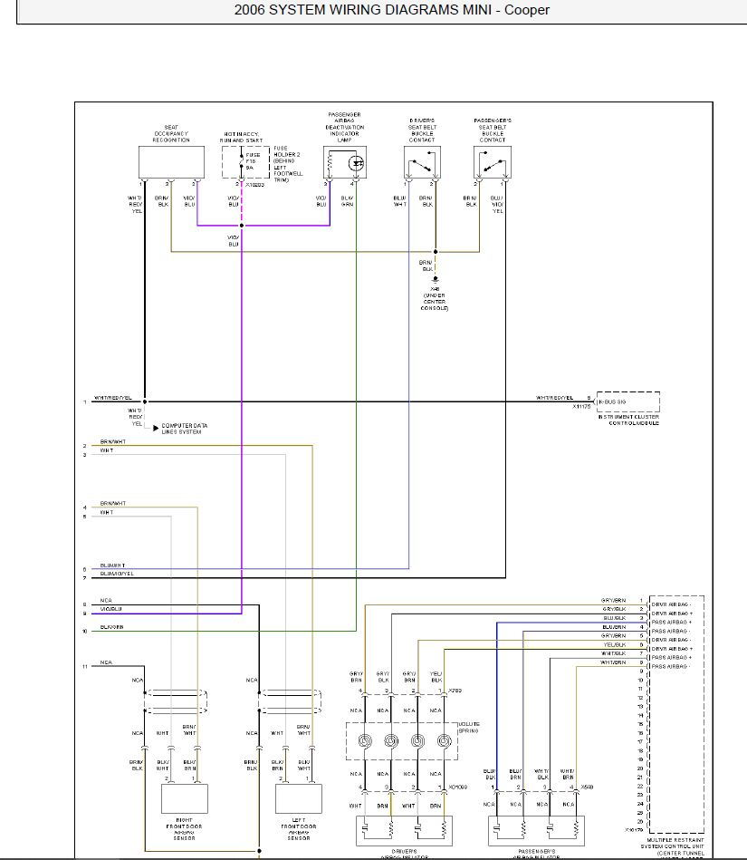 Supplemental Restraints Circuit Wiring Diagram - North American Motoring | Wiring Diagram For 2002 Mini Cooper |  | North American Motoring
