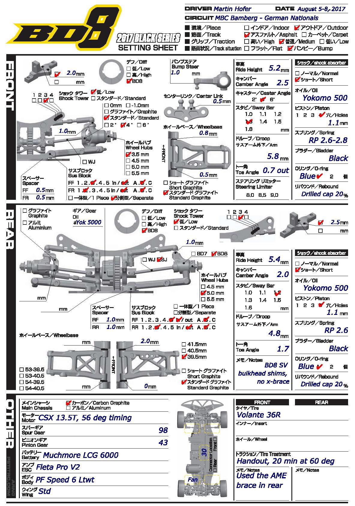 YOKOMO Touring Car BD-8 - Page 45 - R/C Tech Forums