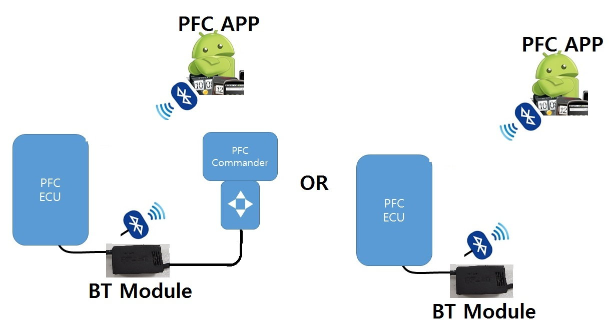 Power FC I developed the Android PFC Application  - RX7Club com