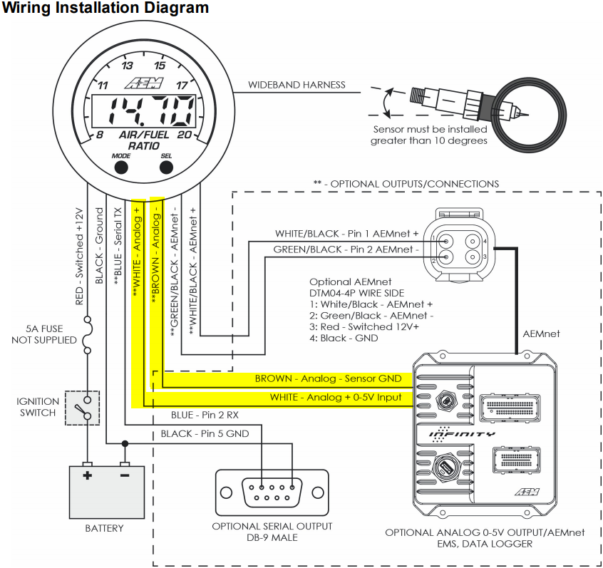 Aem Uego Wideband Wiring Diagram