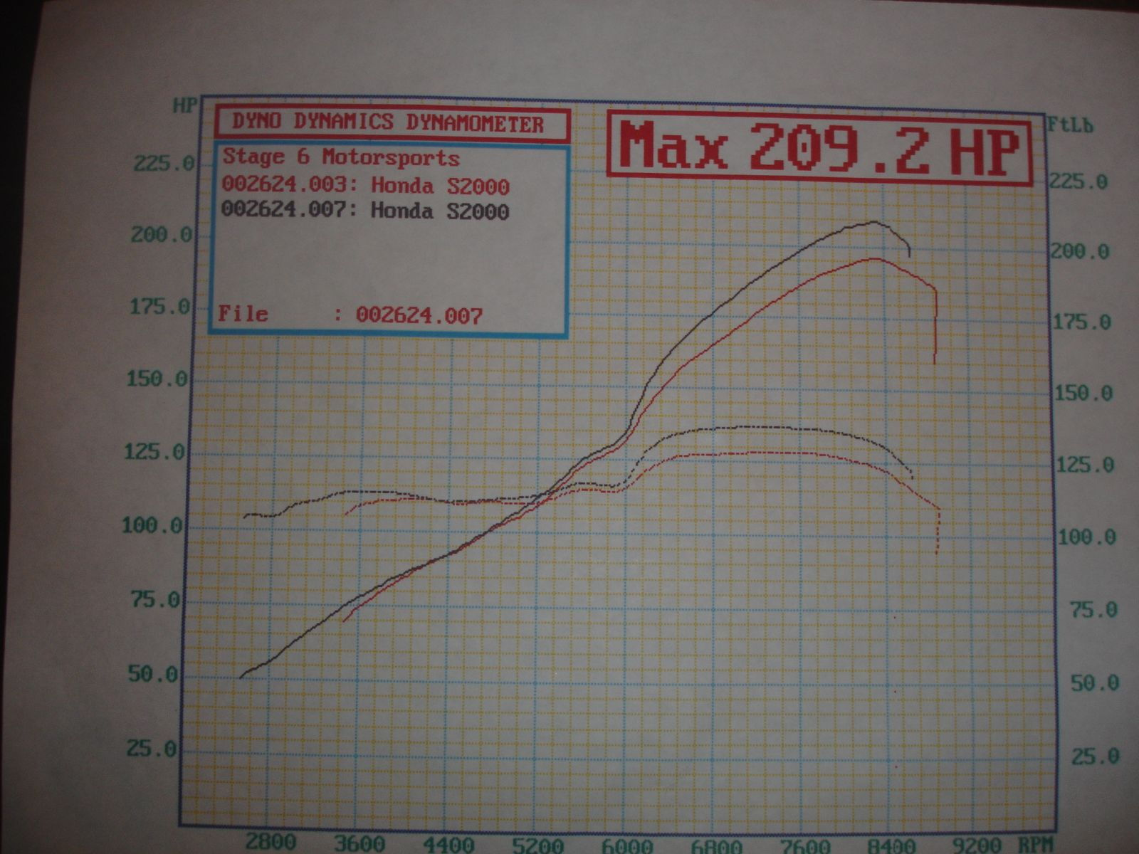 Fs Apexi Safc Ii And cad landscape design software Chevy Wiring ...