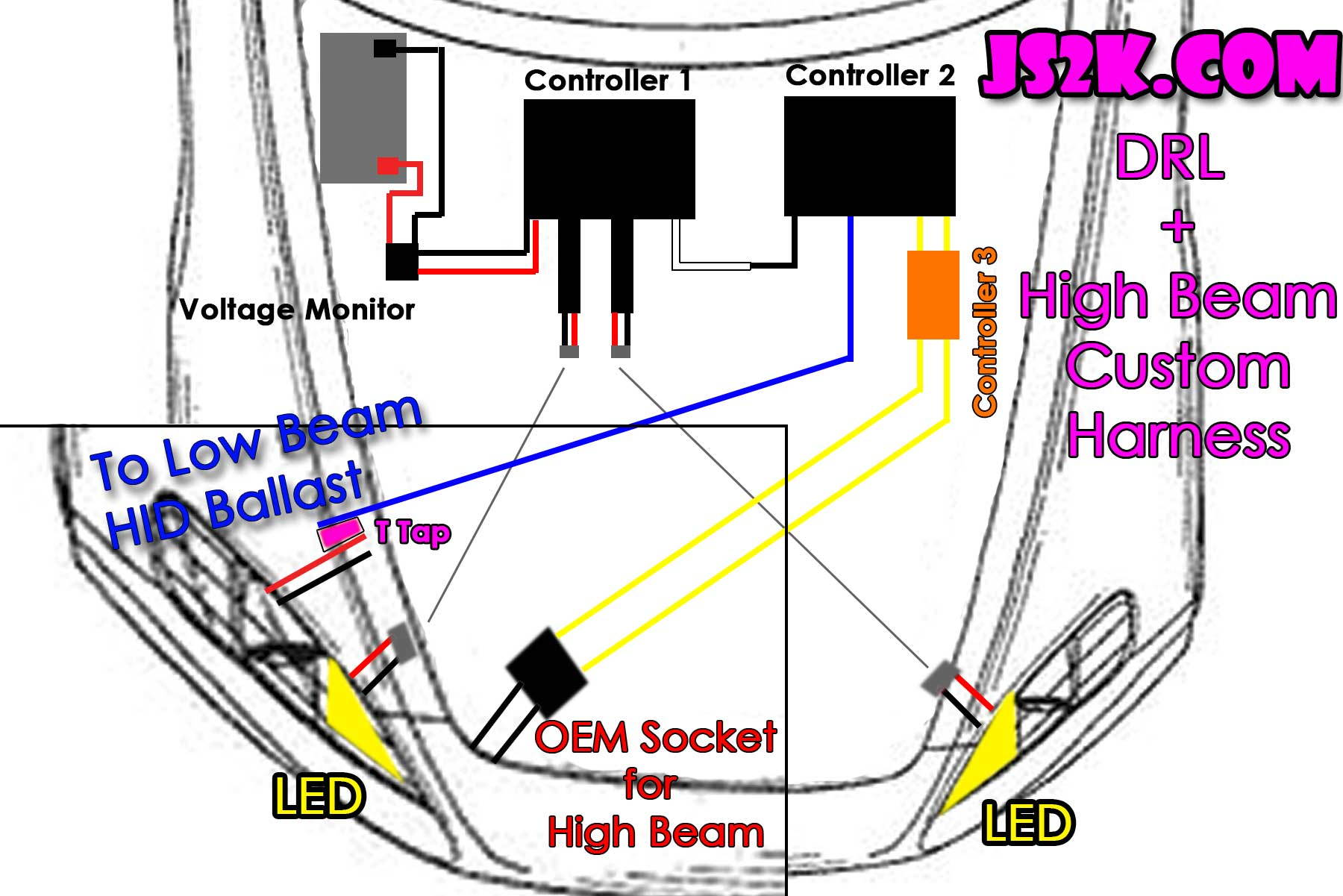 JS2k LED DRL + High Beams Solution Inside Factory Headlights