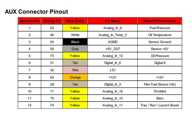 aem infinity and uego sensor wiring help! - S2KI Honda S2000 ... on
