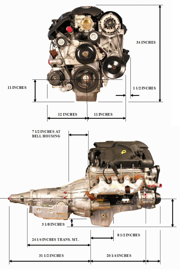 In Need Of Engine And Transmission Size Diagrams