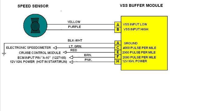 dolphin gauges pulse generator wiring diagram dolphin Electric Speedometer Gauge Wiring Diagram Dolphin Gauges Speedometer