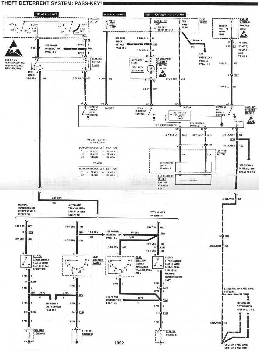 Gm Vats Wiring Diagrams Free Diagram For You 5 Way Switch Picture U2022 Rh Purchase Bizzybeesevents Com