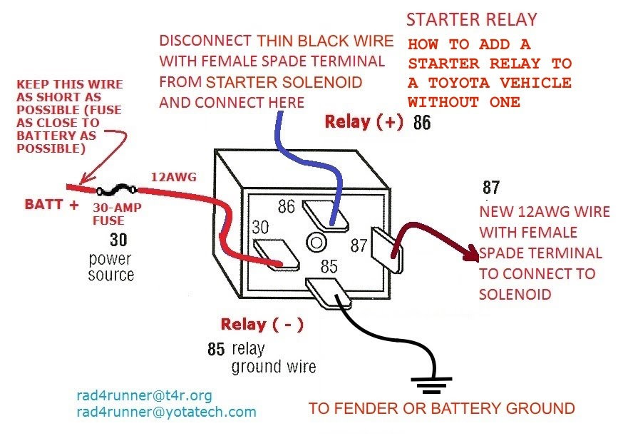 starter solenoid wiring diagram battery  usb host cable