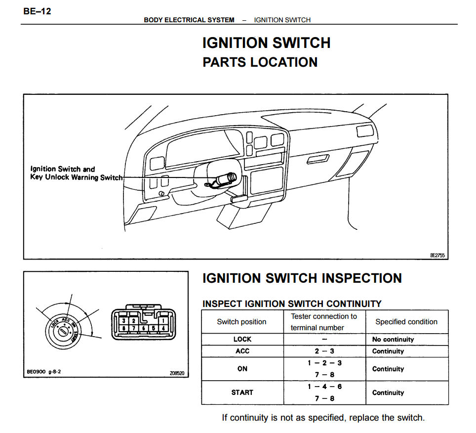 Ignition Switch pins - YotaTech Forums on