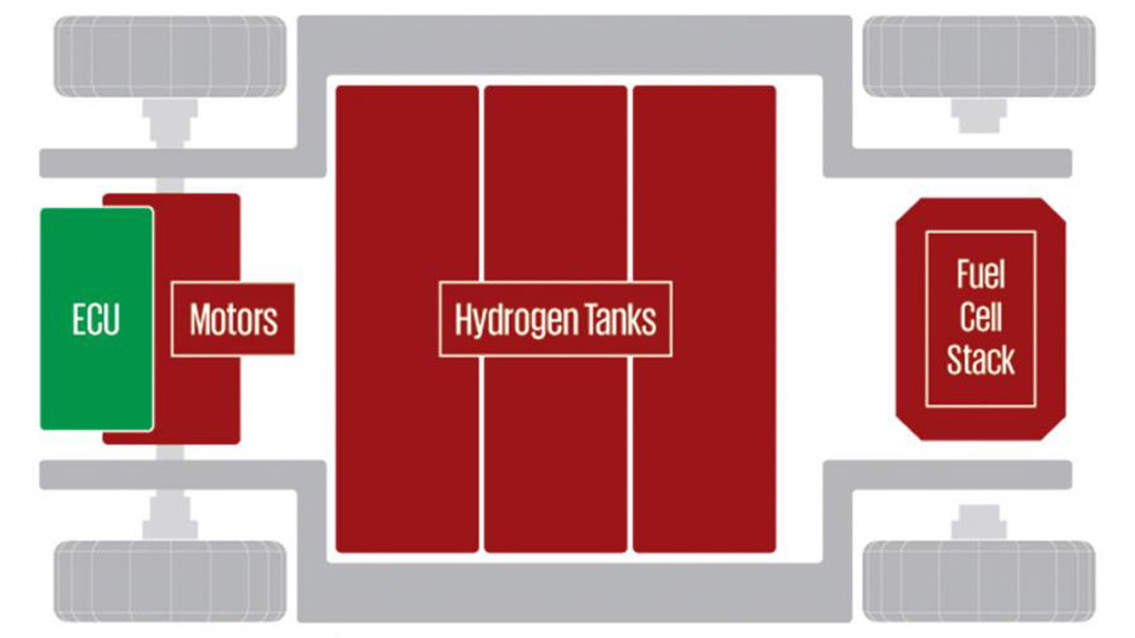 Alleged Porsche patent for hydrogen fuel cell powertrain - Image via Autocar
