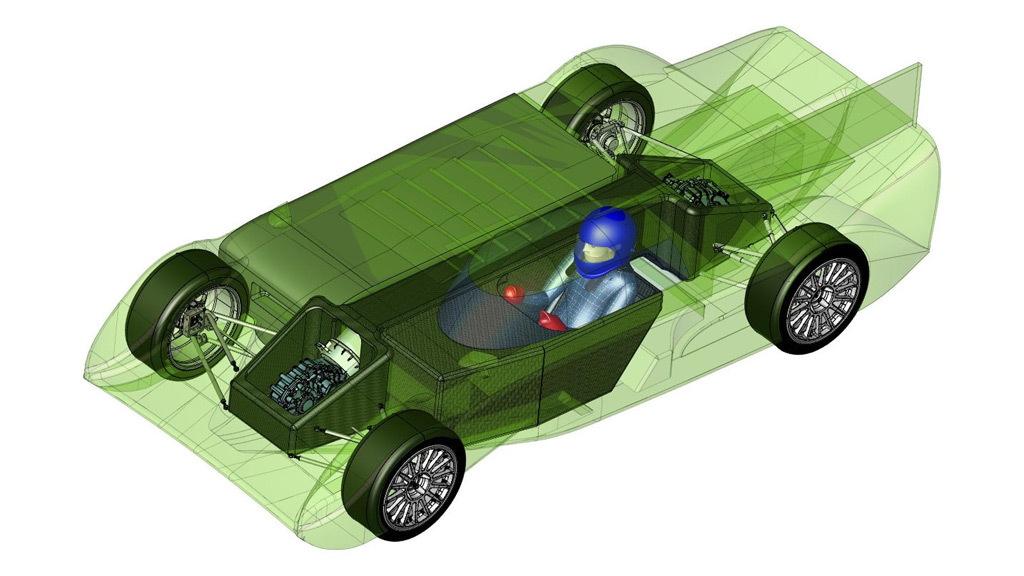 Green4U Panoz Racing GT-EV race car
