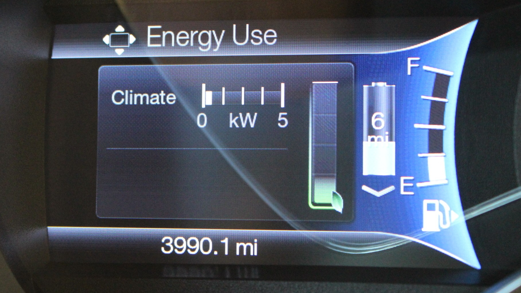 Energy Use display  -  Ford EcoGuide gauge cluster  -  2013 Ford C-Max Energi