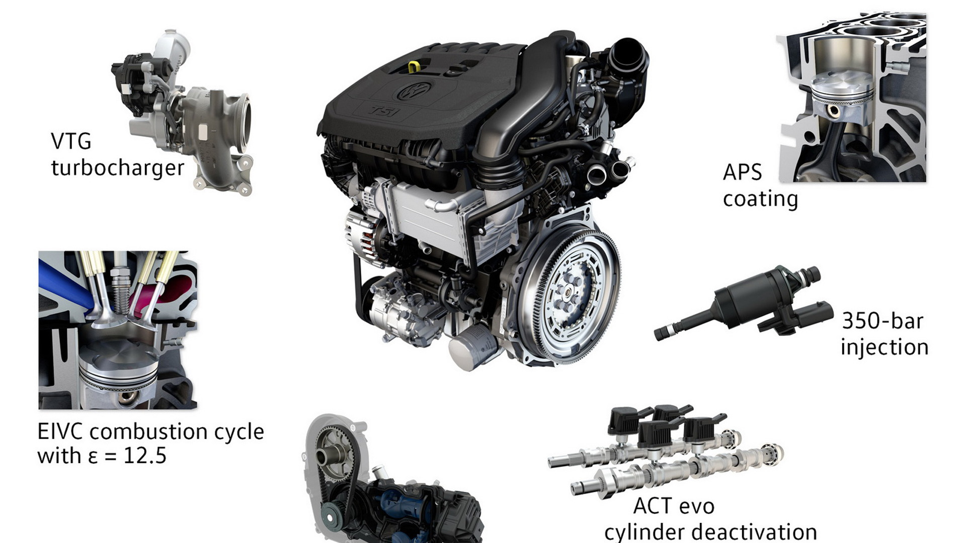 Volkswagen 1.5-liter 4-cylinder engine with variable turbine geometry
