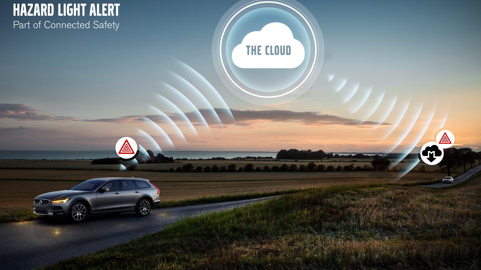 Volvo Hazard Light Alert