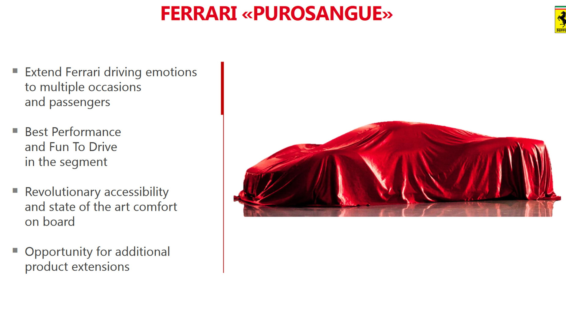 Slide from Ferrari Capital Markets Day presentation made Sept. 18, 2018