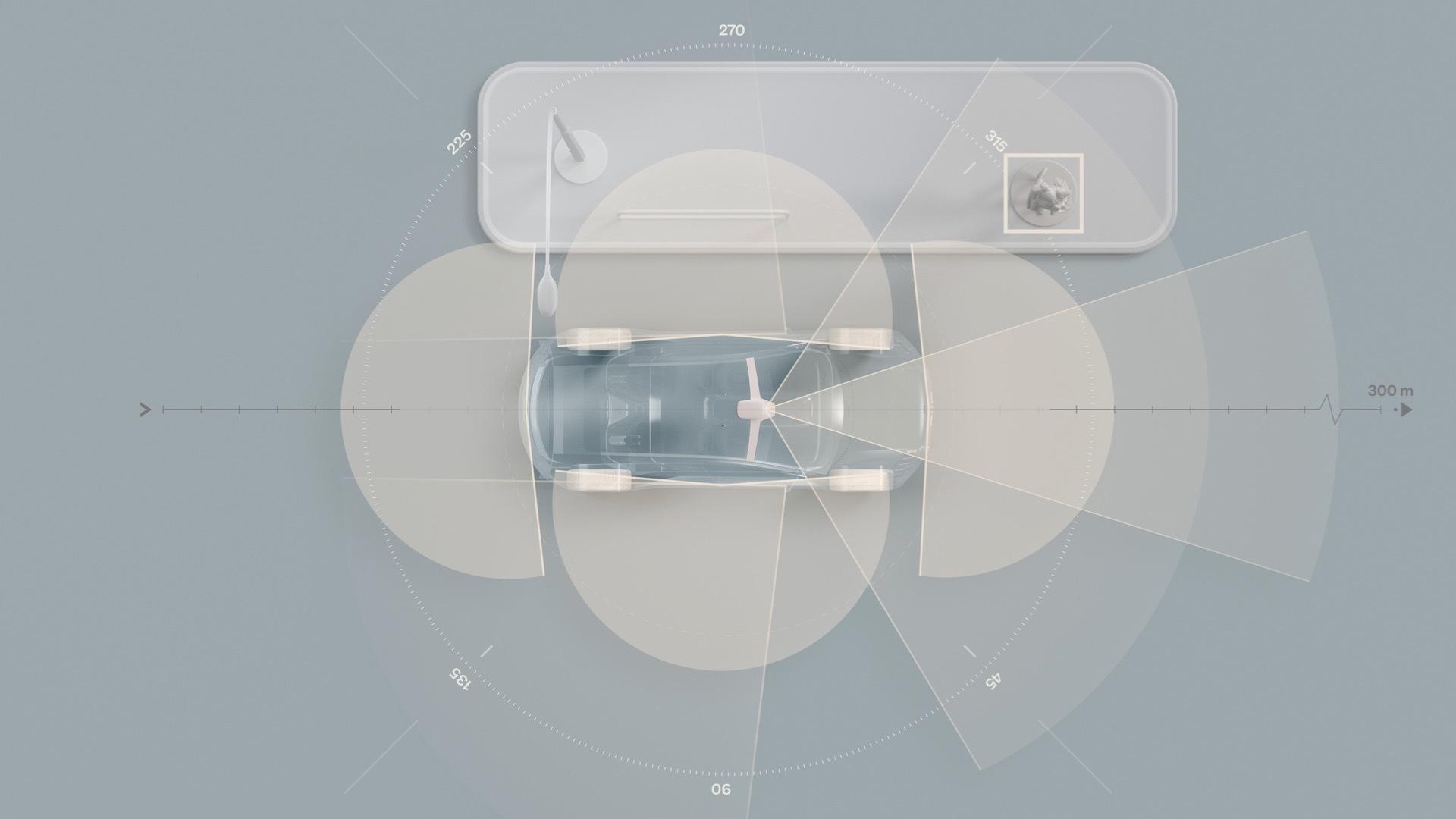 Sensor suite for electric Volvo XC90 successor