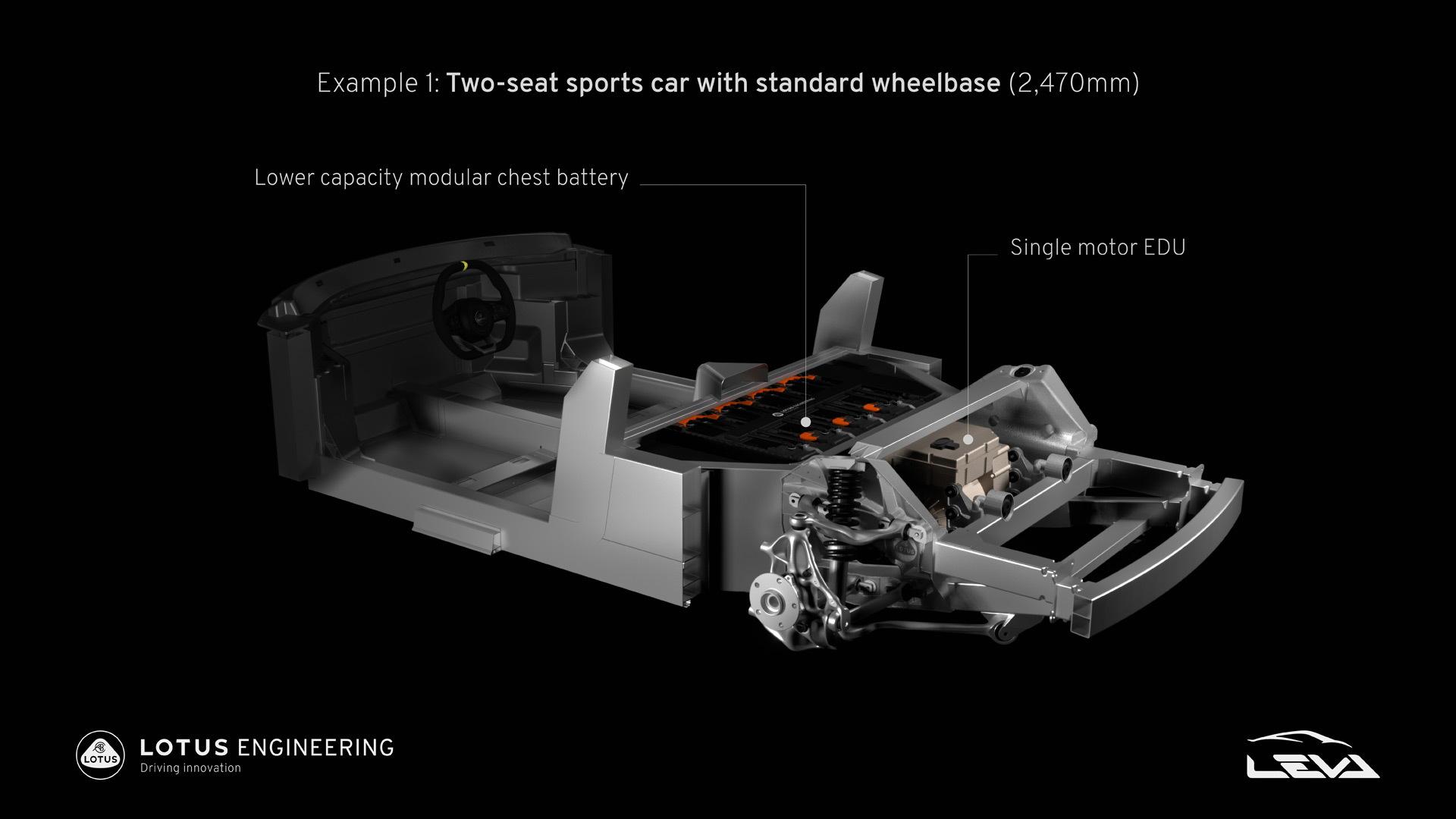 Lotus E-Sports platform (Project LEVA) for short-wheelbase electric sports cars